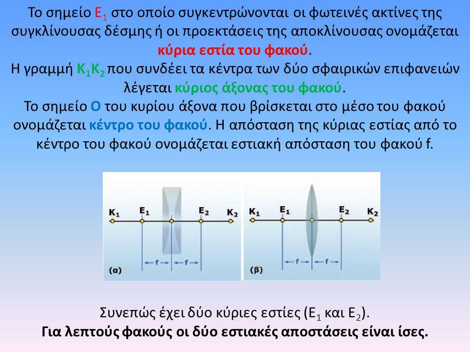 To σημείο Ε 1 στο οποίο συγκεντρώνονται οι φωτεινές ακτίνες της συγκλίνουσας δέσμης ή οι προεκτάσεις της αποκλίνουσας ονομάζεται κύρια εστία του φακού