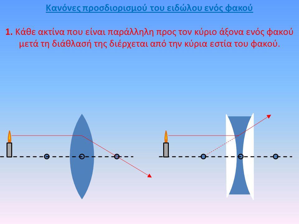 1. Κάθε ακτίνα που είναι παράλληλη προς τον κύριο άξονα ενός φακού μετά τη διάθλασή της διέρχεται από την κύρια εστία του φακού.