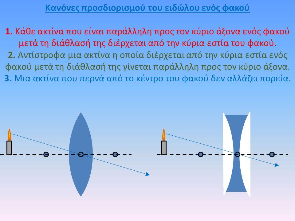 Κανόνες προσδιορισμού του ειδώλου ενός φακού 1. Κάθε ακτίνα που είναι παράλληλη προς τον κύριο άξονα ενός φακού μετά τη διάθλασή της διέρχεται από την