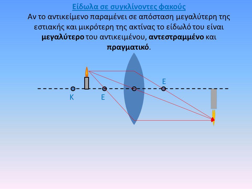 Είδωλα σε συγκλίνοντες φακούς Αν το αντικείμενο παραμένει σε απόσταση μεγαλύτερη της εστιακής και μικρότερη της ακτίνας το είδωλό του είναι μεγαλύτερο