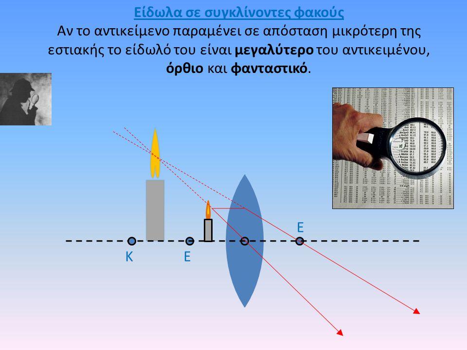 Είδωλα σε συγκλίνοντες φακούς Αν το αντικείμενο παραμένει σε απόσταση μικρότερη της εστιακής το είδωλό του είναι μεγαλύτερο του αντικειμένου, όρθιο κα