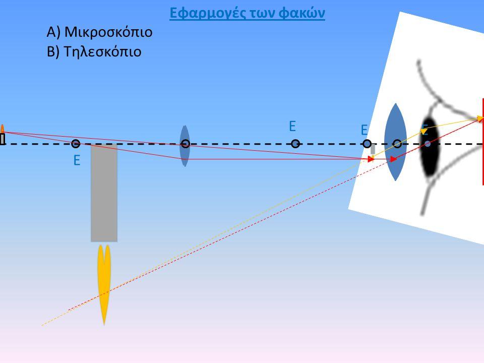 Εφαρμογές των φακών Α) Μικροσκόπιο Β) Τηλεσκόπιο Ε Ε ΕΕ