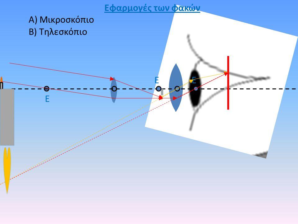Εφαρμογές των φακών Α) Μικροσκόπιο Β) Τηλεσκόπιο Ε ΕΕ