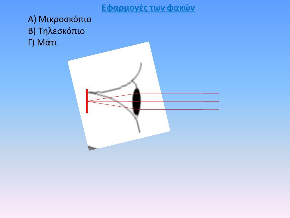 Εφαρμογές των φακών Α) Μικροσκόπιο Β) Τηλεσκόπιο Γ) Μάτι