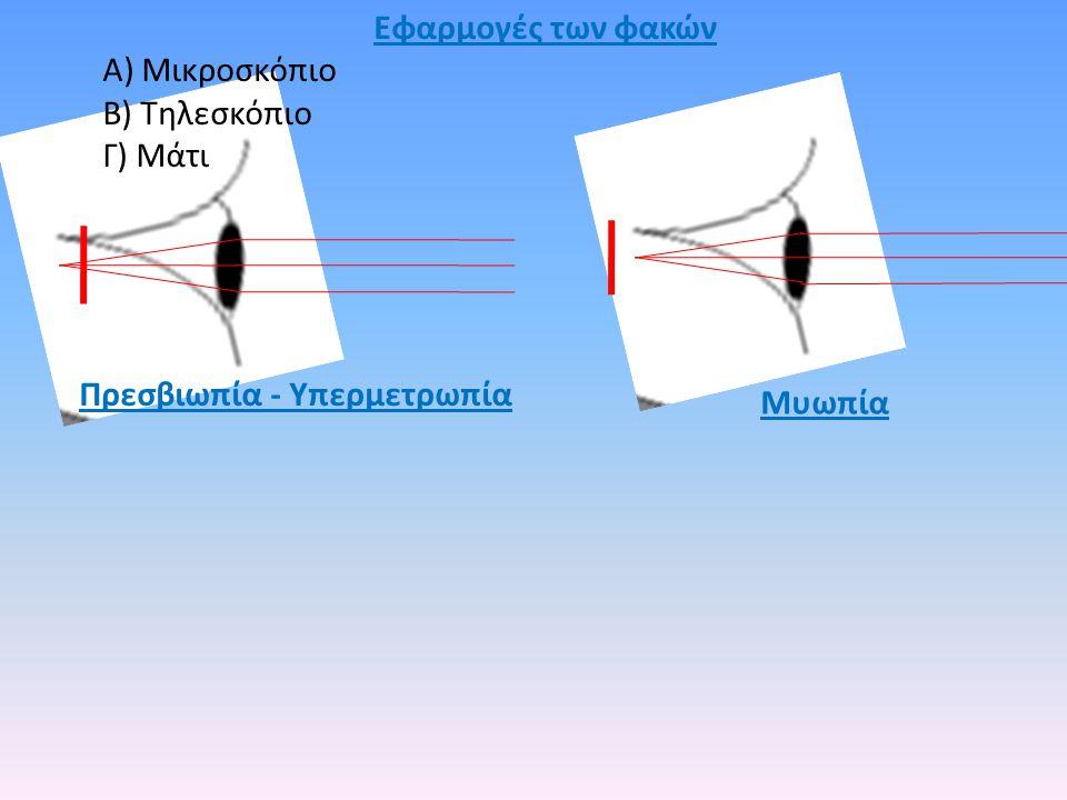 Εφαρμογές των φακών Α) Μικροσκόπιο Β) Τηλεσκόπιο Γ) Μάτι Μυωπία Πρεσβιωπία - Υπερμετρωπία