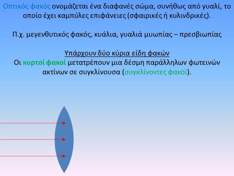 To σημείο Ε 1 στο οποίο συγκεντρώνονται οι φωτεινές ακτίνες της συγκλίνουσας δέσμης ή οι προεκτάσεις της αποκλίνουσας ονομάζεται κύρια εστία του φακού.