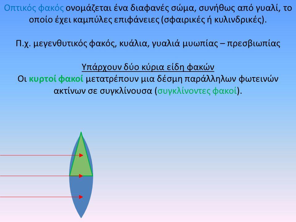 Οπτικός φακός ονομάζεται ένα διαφανές σώμα, συνήθως από γυαλί, το οποίο έχει καμπύλες επιφάνειες (σφαιρικές ή κυλινδρικές).