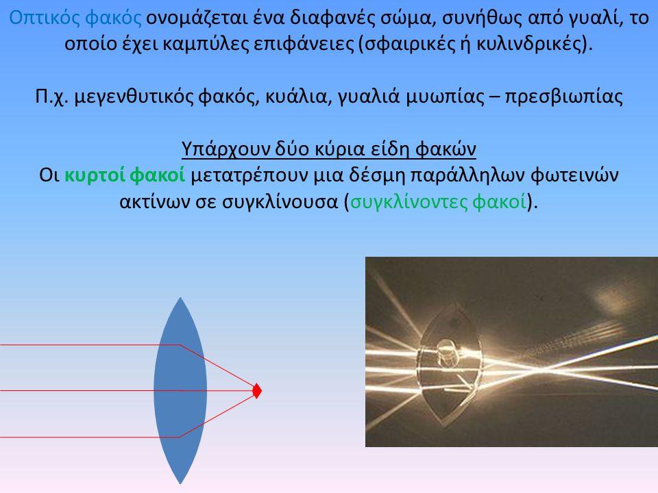Εφαρμογές των φακών Α) Μικροσκόπιο Β) Τηλεσκόπιο