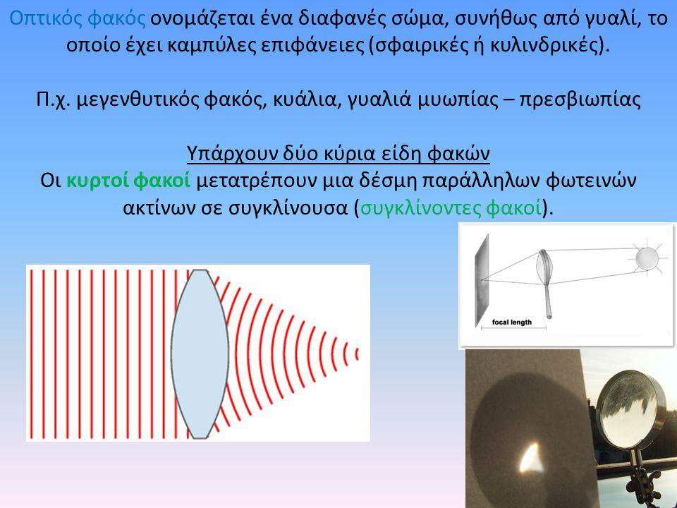Κανόνες προσδιορισμού του ειδώλου ενός φακού 1.