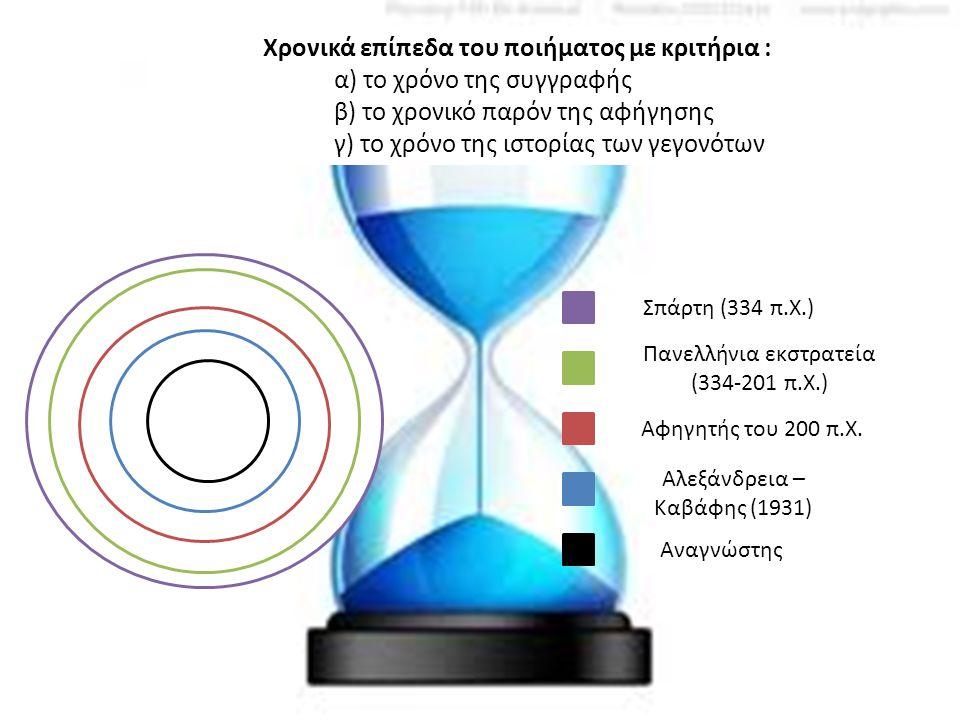 Χρονικά επίπεδα του ποιήματος με κριτήρια : α) το χρόνο της συγγραφής β) το χρονικό παρόν της αφήγησης γ) το χρόνο της ιστορίας των γεγονότων Σπάρτη (