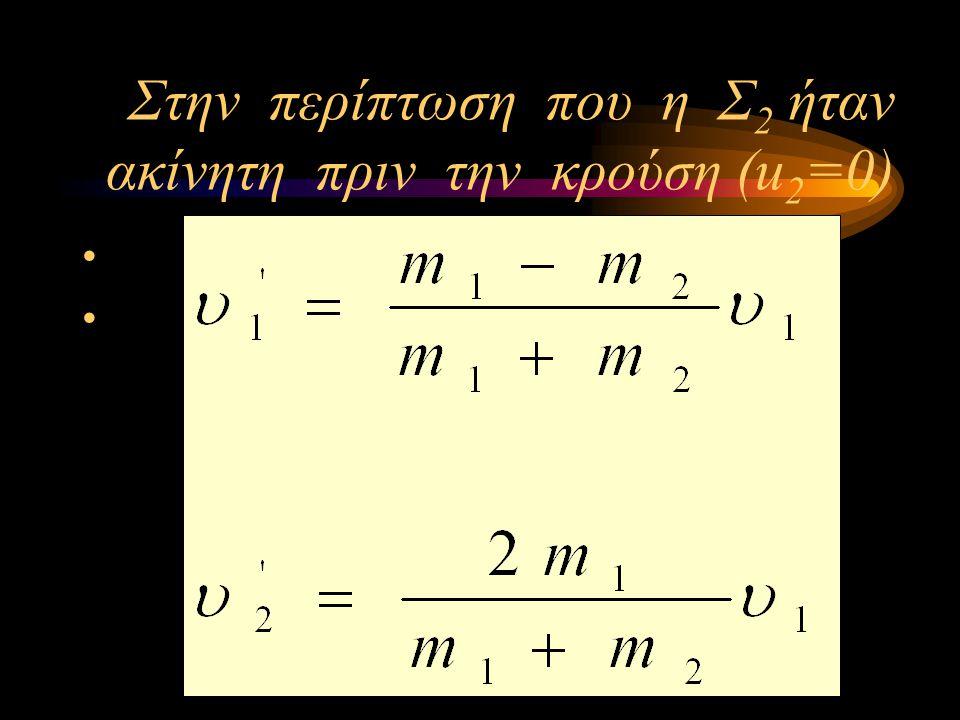 Στην περίπτωση όπου m 1 =m 2 Τότε οι σφαίρες κατά την κρούση ανταλλάσσουν ταχύτητες.