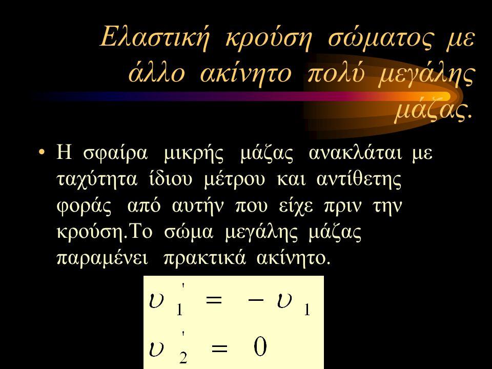 Στην περίπτωση που η Σ 2 ήταν ακίνητη πριν την κρούση (u 2 =0)