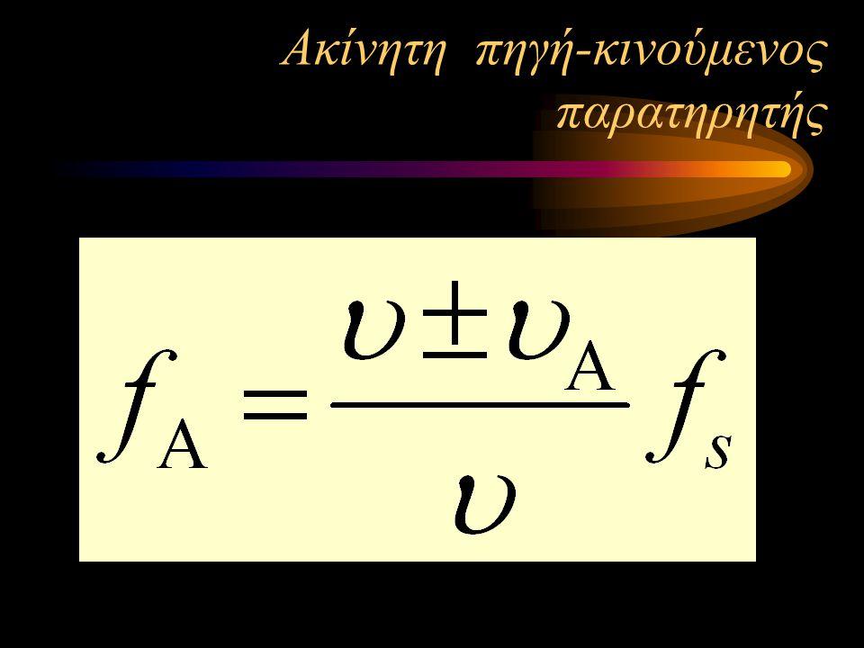 Ακίνητη πηγή-ακίνητος παρατηρητής Τότε ο παρατηρητής αντιλαμβάνεται την ίδια συχνότητα με αυτήν που εκπέμπει η πηγή.