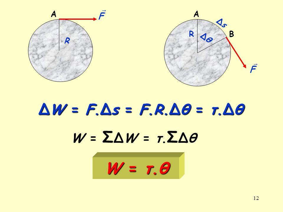 12 R A R ΔsΔs ΔθΔθ ΔW = F.Δs = F.R.Δθ = τ.Δθ W = τ.θ A B W = Σ ΔW = τ. Σ Δθ