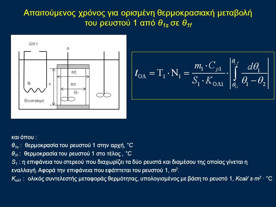 dεξ hdεσ Θ1Θ1 Θ 2 =σταθερή R 220 V α και όπου : θ 1s : θερμοκρασία του ρευστού 1 στην αρχή, °C θ 1f : θερμοκρασία του ρευστού 1 στο τέλος, °C S 1 : η επιφάνεια του στερεού που διαχωρίζει τα δύο ρευστά και διαμέσου της οποίας γίνεται η εναλλαγή.