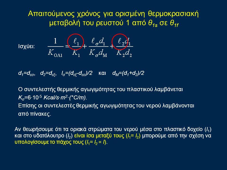 d 1 =d εσ, d 2 =d εξ, l σ =(d εξ -d εσ )/2 και d M =(d 1 +d 2 )/2 Ο συντελεστής θερμικής αγωγιμότητας του πλαστικού λαμβάνεται Κ σ =6∙10 -5 Kcal/s∙m 2 ∙(°C/m).