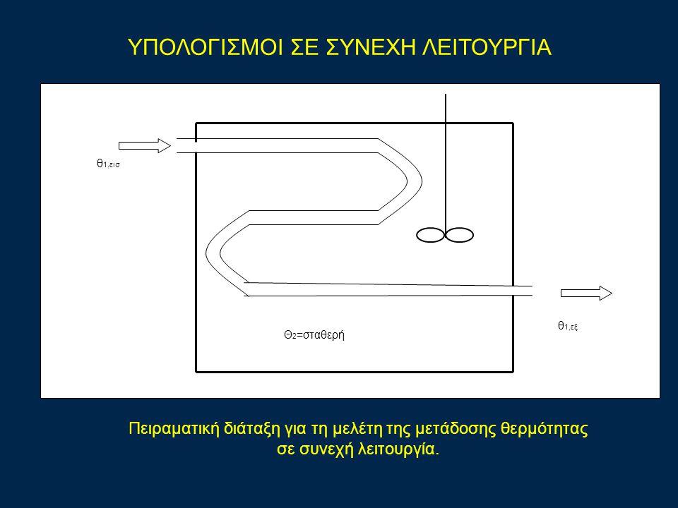 Θ 2 =σταθερή θ 1,εξ θ 1,εισ Πειραματική διάταξη για τη μελέτη της μετάδοσης θερμότητας σε συνεχή λειτουργία.
