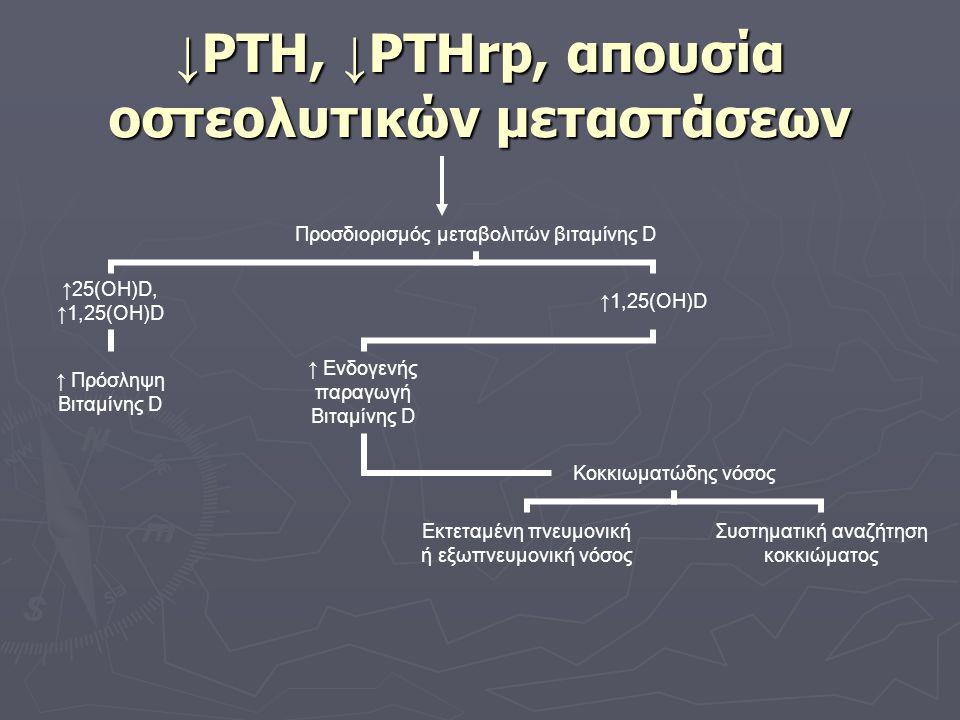 ↓ PTH, ↓ PTHrp, απουσία οστεολυτικών μεταστάσεων Προσδιορισμός μεταβολιτών βιταμίνης D ↑25(ΟΗ)D, ↑1,25(OH)D ↑ Πρόσληψη Βιταμίνης D ↑1,25(OH)D ↑ Ενδογενής παραγωγή Βιταμίνης D Κοκκιωματώδης νόσος Εκτεταμένη πνευμονική ή εξωπνευμονική νόσος Συστηματική αναζήτηση κοκκιώματος