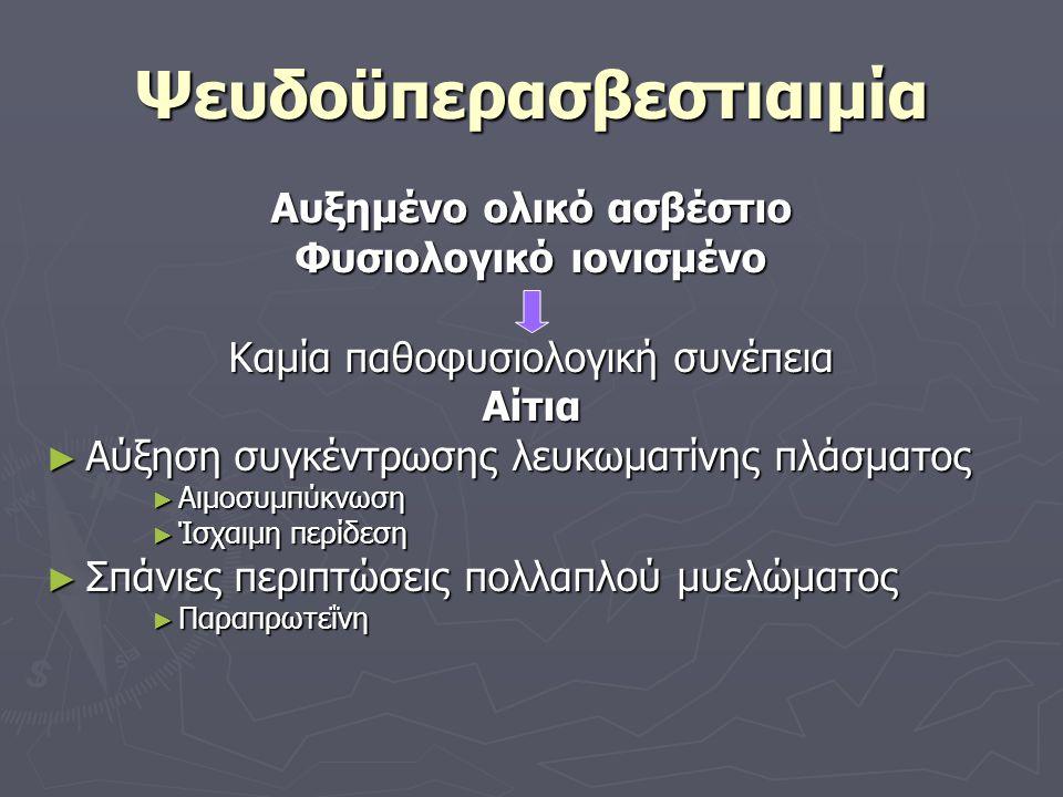 Οξεία νεφρική ανεπάρκεια Πρόληψη ► Ζολεδρονάτη Κάθαρση κρεατινίνης: >60ml/minΚάθαρση κρεατινίνης: >60ml/min Καμία μείωση δόσης Καμία μείωση δόσης Κάθαρση κρεατινίνης: 30 – 60ml/minΚάθαρση κρεατινίνης: 30 – 60ml/min 30 – 39 mL/min: 3 mg 30 – 39 mL/min: 3 mg 40 – 49 mL/min: 3,3 mg 40 – 49 mL/min: 3,3 mg 50 – 60 mL/min: 3,5 mg 50 – 60 mL/min: 3,5 mg Παμιδρονάτη Παμιδρονάτη Κρεατινίνη ορού: < 3 mg/dlΚρεατινίνη ορού: < 3 mg/dl Καμία αλλαγή στη δόση, τη διάρκεια έγχυσης και τα μεσοδιαστήματα χορήγησης Καμία αλλαγή στη δόση, τη διάρκεια έγχυσης και τα μεσοδιαστήματα χορήγησης ΑιμοκαθαιρόμενοιΑιμοκαθαιρόμενοι Ασφαλής χορήγηση για βραχεία θεραπεία Ασφαλής χορήγηση για βραχεία θεραπεία