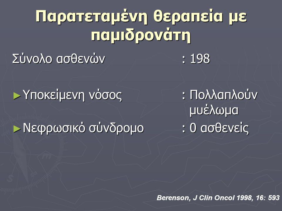 Παρατεταμένη θεραπεία με παμιδρονάτη Σύνολο ασθενών: 198 ► Υποκείμενη νόσος: Πολλαπλούν μυέλωμα ► Νεφρωσικό σύνδρομο: 0 ασθενείς Berenson, J Clin Oncol 1998, 16: 593