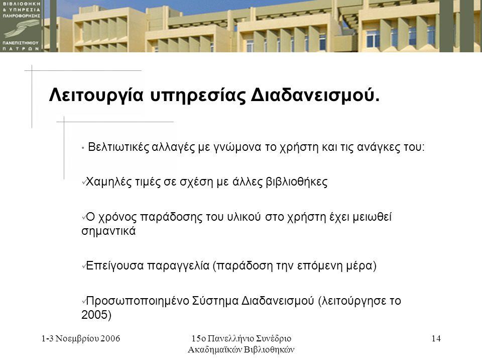 1-3 Νοεμβρίου 200615ο Πανελλήνιο Συνέδριο Ακαδημαϊκών Βιβλιοθηκών 13 Αιτήσεις Διαδανεισμού ανά έτος