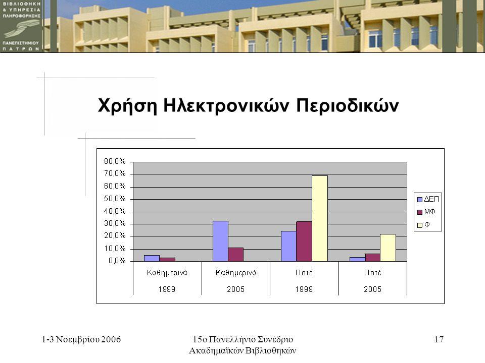 1-3 Νοεμβρίου 200615ο Πανελλήνιο Συνέδριο Ακαδημαϊκών Βιβλιοθηκών 16 Γνώση Υπηρεσίας Ηλεκτρονικών Περιοδικών ανά Ειδικότητα