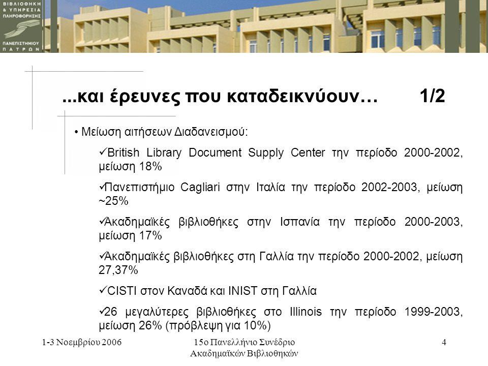 1-3 Νοεμβρίου 200615ο Πανελλήνιο Συνέδριο Ακαδημαϊκών Βιβλιοθηκών 4 Μείωση αιτήσεων Διαδανεισμού: British Library Document Supply Center την περίοδο 2000-2002, μείωση 18% Πανεπιστήμιο Cagliari στην Ιταλία την περίοδο 2002-2003, μείωση ~25% Ακαδημαϊκές βιβλιοθήκες στην Ισπανία την περίοδο 2000-2003, μείωση 17% Ακαδημαϊκές βιβλιοθήκες στη Γαλλία την περίοδο 2000-2002, μείωση 27,37% CISTI στον Καναδά και INIST στη Γαλλία 26 μεγαλύτερες βιβλιοθήκες στο Illinois την περίοδο 1999-2003, μείωση 26% (πρόβλεψη για 10%)...και έρευνες που καταδεικνύουν… 1/2