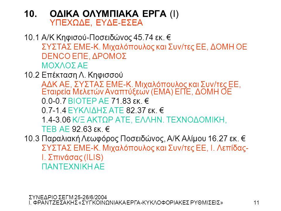 10.1Α/Κ Κηφισού-Ποσειδώνος 45.74 εκ. € ΣΥΣΤΑΣ ΕΜΕ-Κ. Μιχαλόπουλος και Συν/τες ΕΕ, ΔΟΜΗ ΟΕ DENCO ΕΠΕ, ΔΡΟΜΟΣ ΜΟΧΛΟΣ ΑΕ 10.2Επέκταση Λ. Κηφισσού ΑΔΚ ΑΕ,