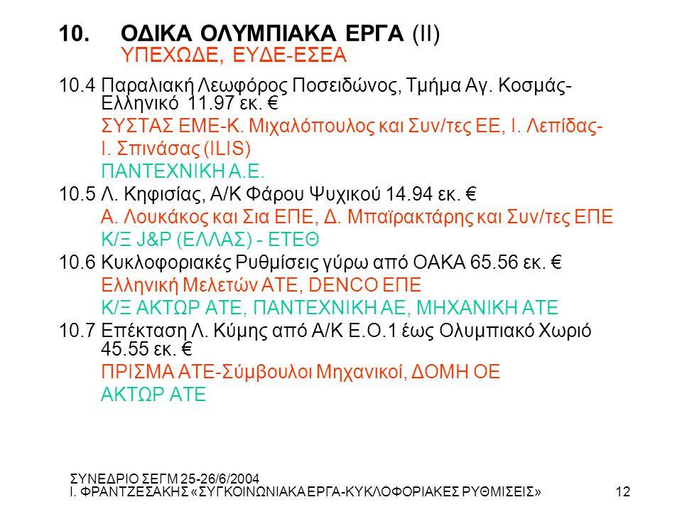 10.4Παραλιακή Λεωφόρος Ποσειδώνος, Τμήμα Αγ. Κοσμάς- Ελληνικό 11.97 εκ. € ΣΥΣΤΑΣ ΕΜΕ-Κ. Μιχαλόπουλος και Συν/τες ΕΕ, Ι. Λεπίδας- Ι. Σπινάσας (ΙLΙS) ΠΑ