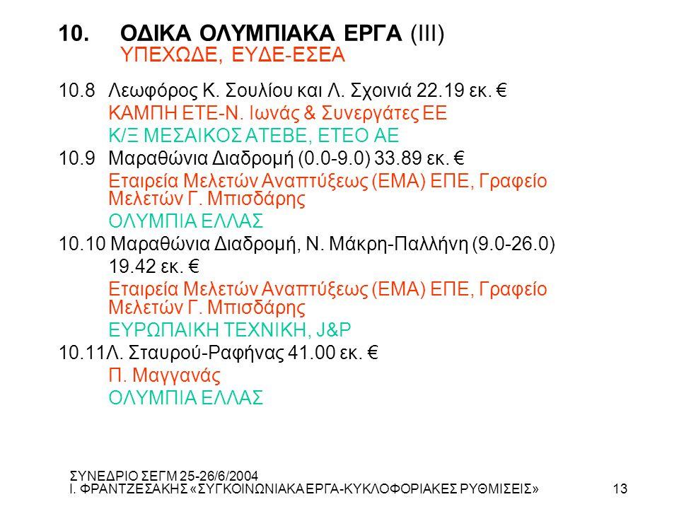 10.8Λεωφόρος Κ. Σουλίου και Λ. Σχοινιά 22.19 εκ. € ΚΑΜΠΗ ΕΤΕ-Ν. Ιωνάς & Συνεργάτες ΕΕ Κ/Ξ ΜΕΣΑΙΚΟΣ ΑΤΕΒΕ, ΕΤΕΟ ΑΕ 10.9Μαραθώνια Διαδρομή (0.0-9.0) 33.