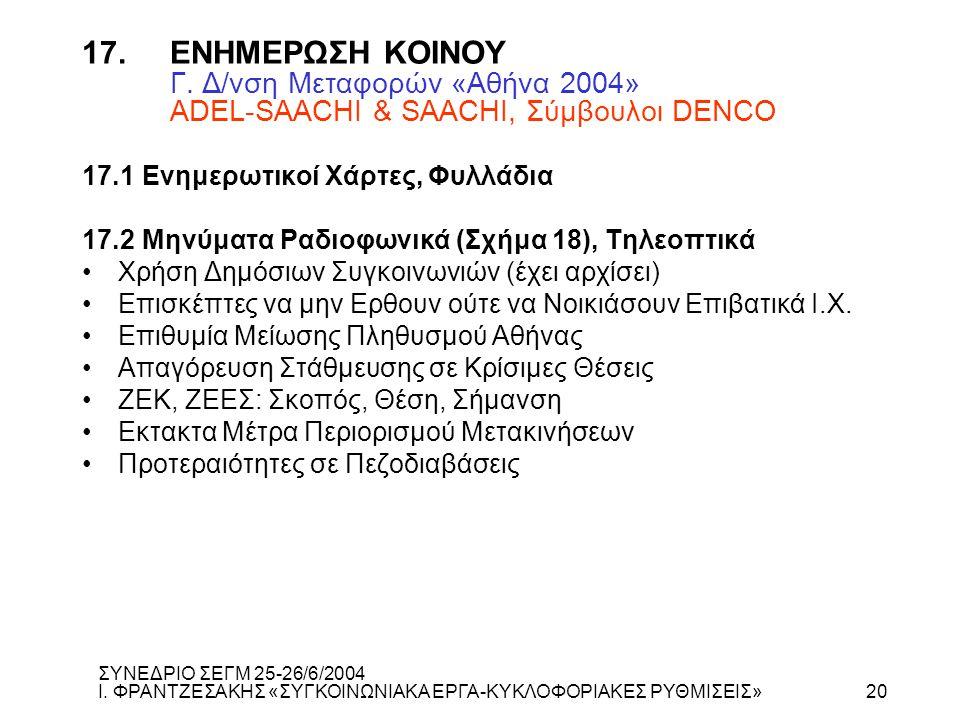 17.ΕΝΗΜΕΡΩΣΗ ΚΟΙΝΟΥ Γ. Δ/νση Μεταφορών «Αθήνα 2004» ADEL-SAACHI & SAACHI, Σύμβουλοι DENCO 17.1Ενημερωτικοί Χάρτες, Φυλλάδια 17.2Μηνύματα Ραδιοφωνικά (