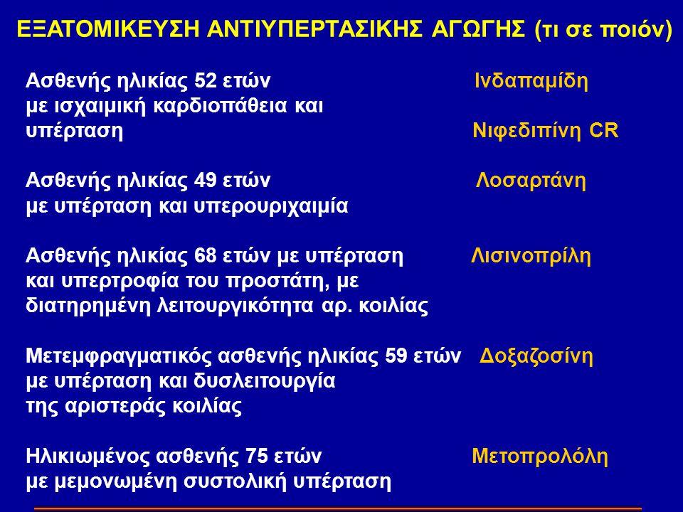 ΕΞΑΤΟΜΙΚΕΥΣΗ ΑΝΤΙΥΠΕΡΤΑΣΙΚΗΣ ΑΓΩΓΗΣ (τι σε ποιόν) Ασθενής ηλικίας 52 ετώνΙνδαπαμίδη με ισχαιμική καρδιοπάθεια και υπέρταση Νιφεδιπίνη CR Ασθενής ηλικίας 49 ετώνΛοσαρτάνη με υπέρταση και υπερουριχαιμία Ασθενής ηλικίας 68 ετών με υπέρταση Λισινοπρίλη και υπερτροφία του προστάτη, με διατηρημένη λειτουργικότητα αρ.