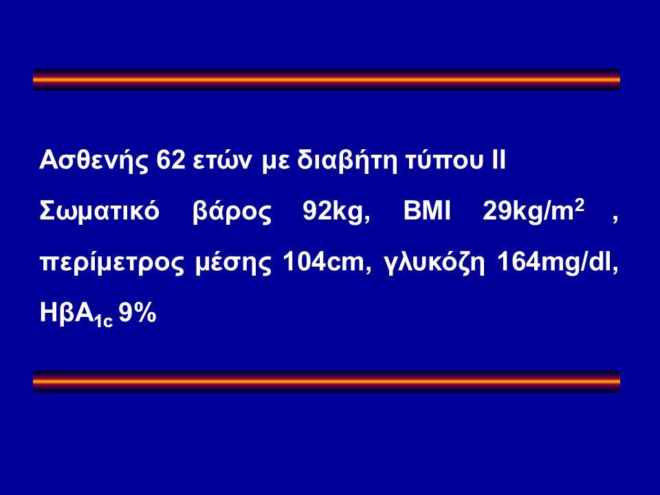 Ασθενής 62 ετών με διαβήτη τύπου ΙΙ Σωματικό βάρος 92kg, ΒΜΙ 29kg/m 2, περίμετρος μέσης 104cm, γλυκόζη 164mg/dl, ΗβΑ 1c 9%