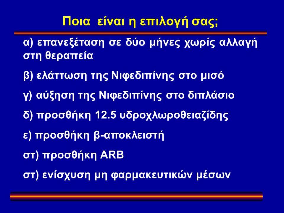 Ποια είναι η επιλογή σας; α) επανεξέταση σε δύο μήνες χωρίς αλλαγή στη θεραπεία β) ελάττωση της Νιφεδιπίνης στο μισό γ) αύξηση της Νιφεδιπίνης στο διπλάσιο δ) προσθήκη 12.5 υδροχλωροθειαζίδης ε) προσθήκη β-αποκλειστή στ) προσθήκη ARB στ) ενίσχυση μη φαρμακευτικών μέσων