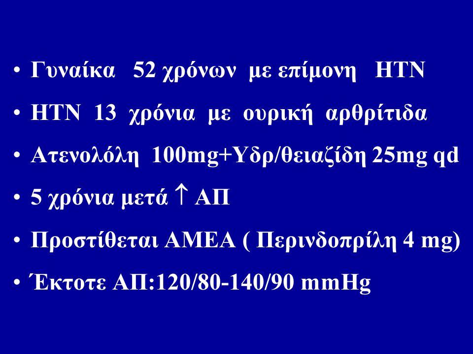 Γυναίκα 52 χρόνων με επίμονη ΗΤΝ ΗΤΝ 13 χρόνια με ουρική αρθρίτιδα Ατενολόλη 100mg+Υδρ/θειαζίδη 25mg qd 5 χρόνια μετά  ΑΠ Προστίθεται ΑΜΕΑ ( Περινδοπρίλη 4 mg) Έκτοτε ΑΠ:120/80-140/90 mmHg