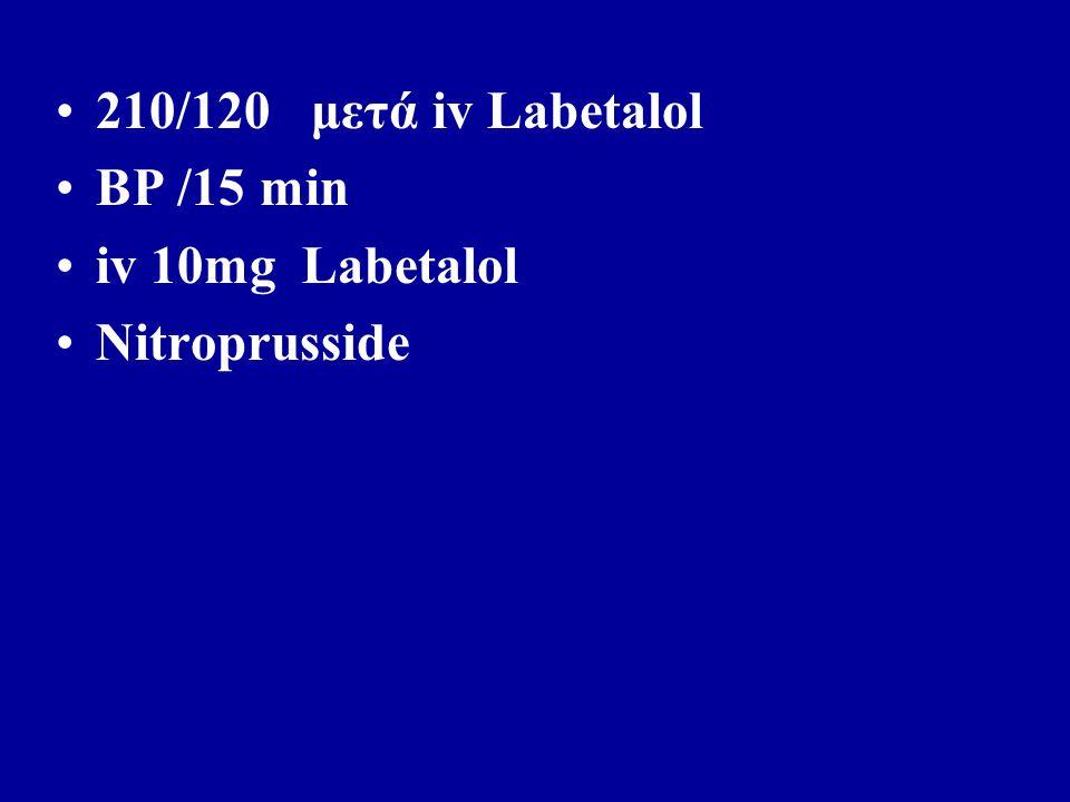210/120 μετά iv Labetalol BP /15 min iv 10mg Labetalol Nitroprusside