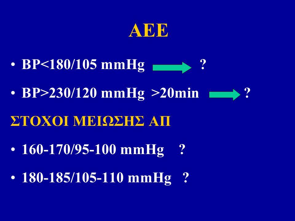 BP<180/105 mmHg . BP>230/120 mmHg >20min . ΣΤΟΧΟΙ ΜΕΙΩΣΗΣ ΑΠ 160-170/95-100 mmHg .