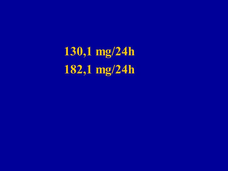 130,1 mg/24h 182,1 mg/24h