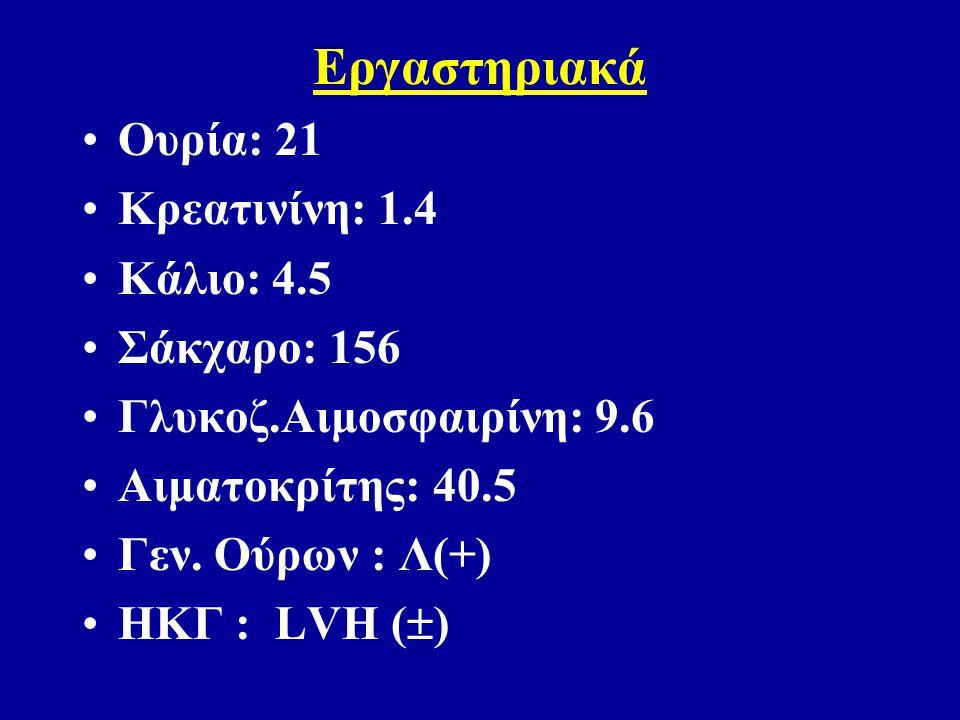 Εργαστηριακά Ουρία: 21 Κρεατινίνη: 1.4 Κάλιο: 4.5 Σάκχαρο: 156 Γλυκοζ.Αιμοσφαιρίνη: 9.6 Αιματοκρίτης: 40.5 Γεν.