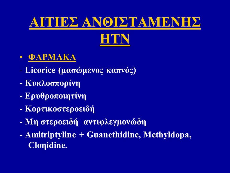 ΑΙΤΙΕΣ ΑΝΘΙΣΤΑΜΕΝΗΣ ΗΤΝ ΦΑΡΜΑΚΑ - Licorice (μασώμενος καπνός) - Κυκλοσπορίνη - Ερυθροποιητίνη - Κορτικοστεροειδή - Μη στεροειδή αντιφλεγμονώδη - Amitriptyline + Guanethidine, Methyldopa, Cloηidine.
