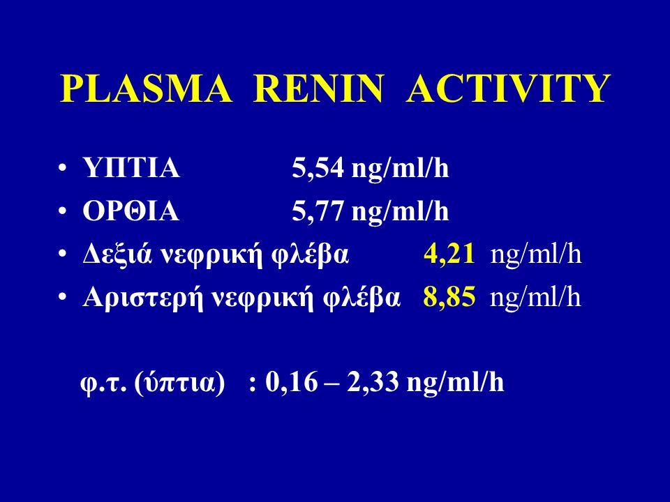 PLASMA RENIN ACTIVITY ΥΠΤΙΑ 5,54 ng/ml/h ΟΡΘΙΑ 5,77 ng/ml/h Δεξιά νεφρική φλέβα 4,21 ng/ml/h Αριστερή νεφρική φλέβα 8,85 ng/ml/h φ.τ.