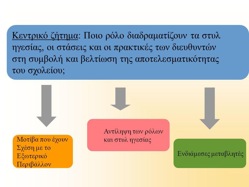 Κεντρικό ζήτημα: Ποιο ρόλο διαδραματίζουν τα στυλ ηγεσίας, οι στάσεις και οι πρακτικές των διευθυντών στη συμβολή και βελτίωση της αποτελεσματικότητας