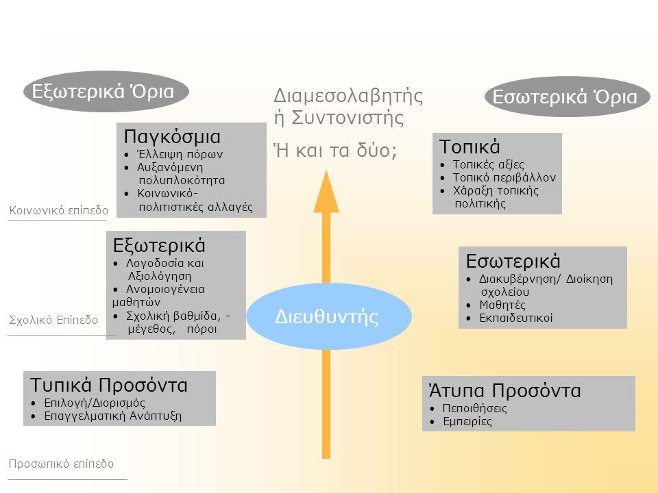 Οι διευθυντές έχουν (κυρίως) μια διαμεσολαβητική (έμμεση/mediated)* επίδραση στις επιδόσεις των μαθητών τους * e.g.