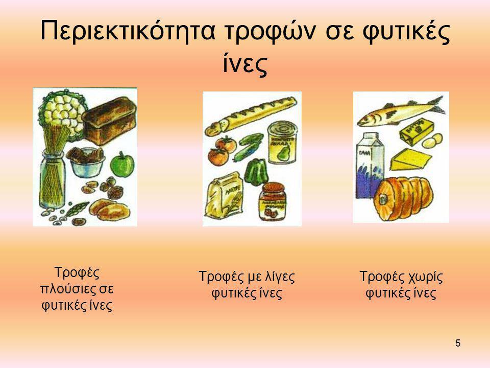 5 Περιεκτικότητα τροφών σε φυτικές ίνες Τροφές πλούσιες σε φυτικές ίνες Τροφές με λίγες φυτικές ίνες Τροφές χωρίς φυτικές ίνες