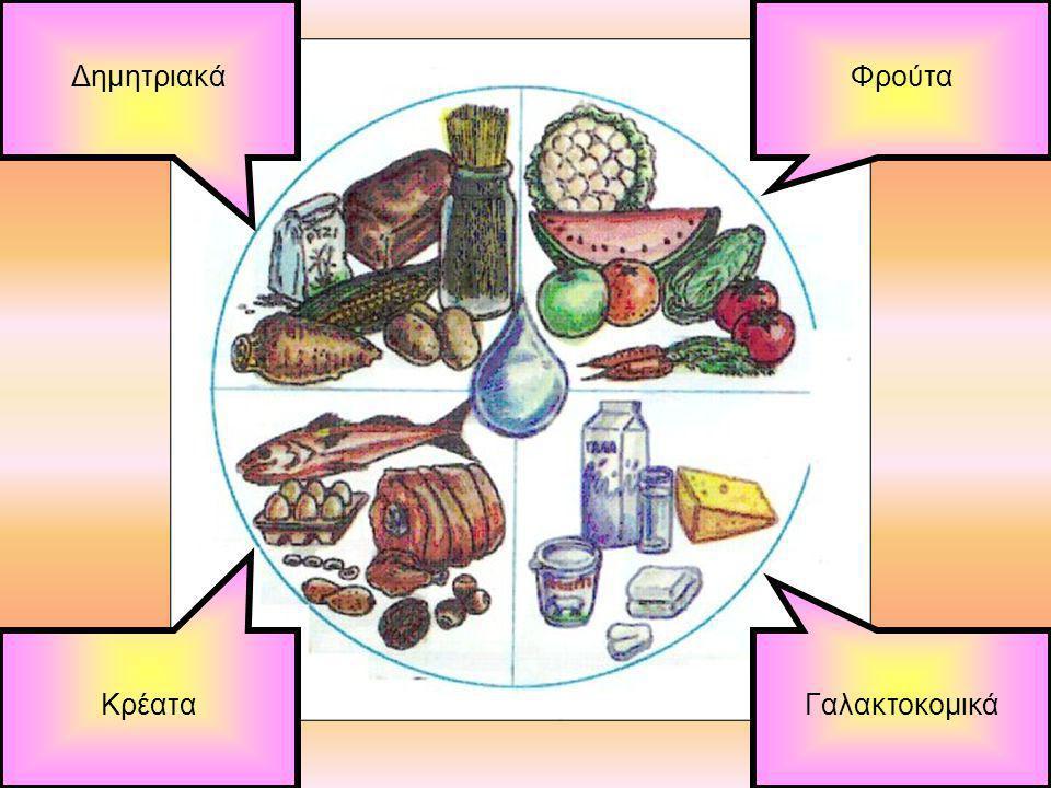 6 ΦρούταΔημητριακά Κρέατα Γαλακτοκομικά