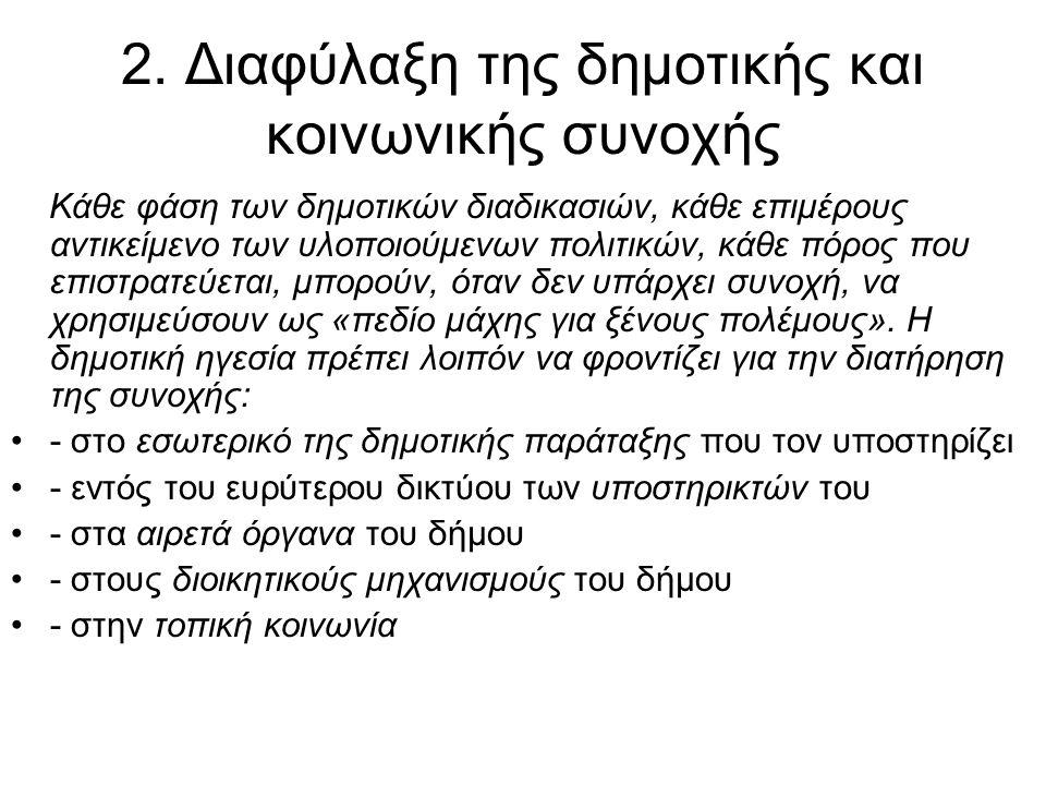 Η δημοσιολογιστική ευθύνη του δημάρχου κατά τον νέο ΚΔΚ.