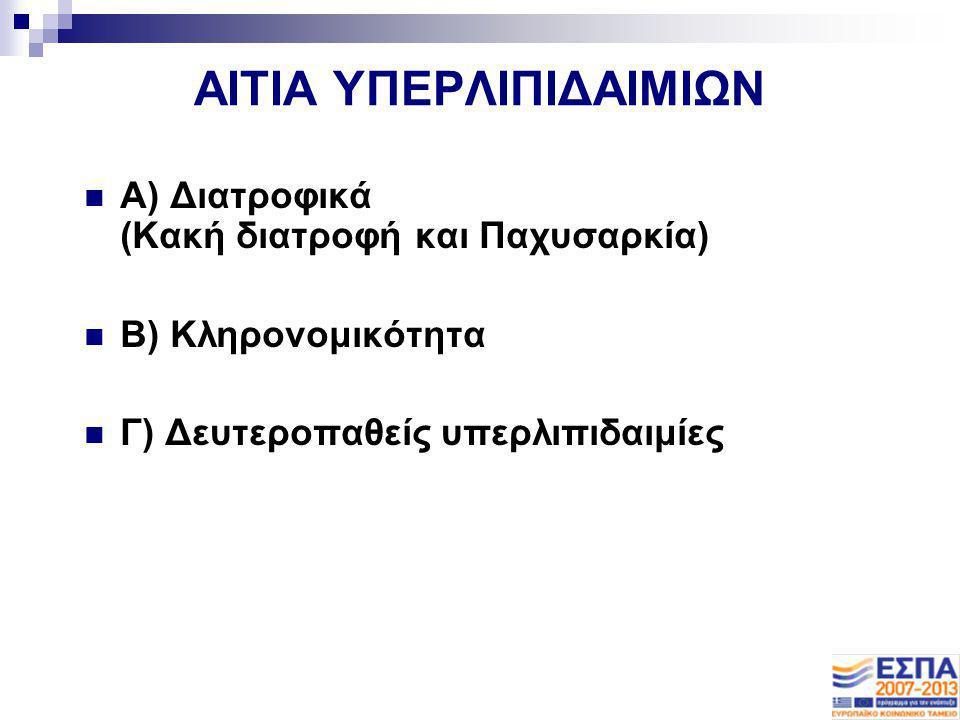 ΑΙΤΙΑ ΥΠΕΡΛΙΠΙΔΑΙΜΙΩΝ Α) Διατροφικά (Κακή διατροφή και Παχυσαρκία) B) Κληρονομικότητα Γ) Δευτεροπαθείς υπερλιπιδαιμίες