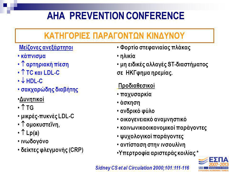 AHA PREVENTION CONFERENCE Μείζονες ανεξάρτητοι κάπνισμα  αρτηριακή πίεση  TC και LDL-C  HDL-C σακχαρώδης διαβήτης Φορτίο στεφανιαίας πλάκας ηλικία