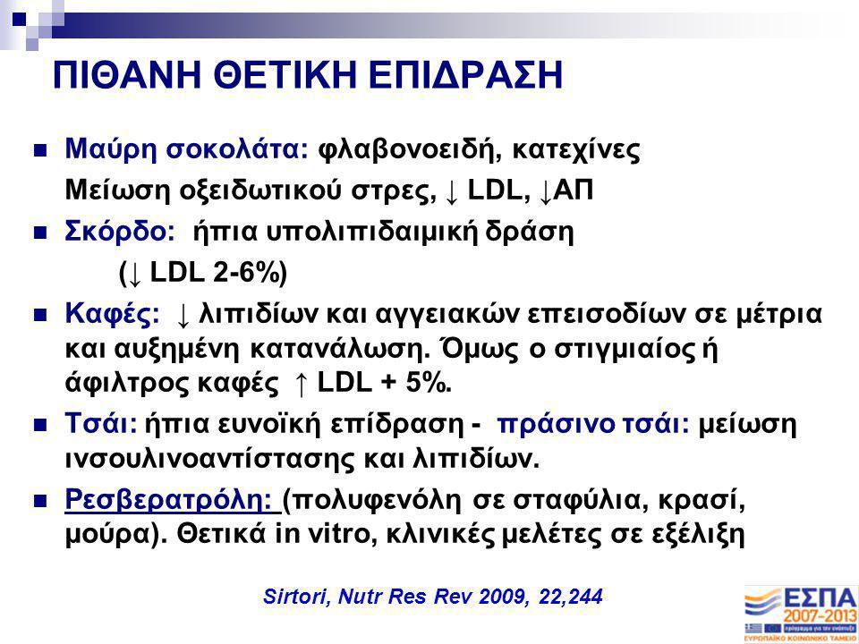 ΠΙΘΑΝΗ ΘΕΤΙΚΗ ΕΠΙΔΡΑΣΗ Μαύρη σοκολάτα: φλαβονοειδή, κατεχίνες Μείωση οξειδωτικού στρες, ↓ LDL, ↓ΑΠ Σκόρδο: ήπια υπολιπιδαιμική δράση (↓ LDL 2-6%) Καφέ
