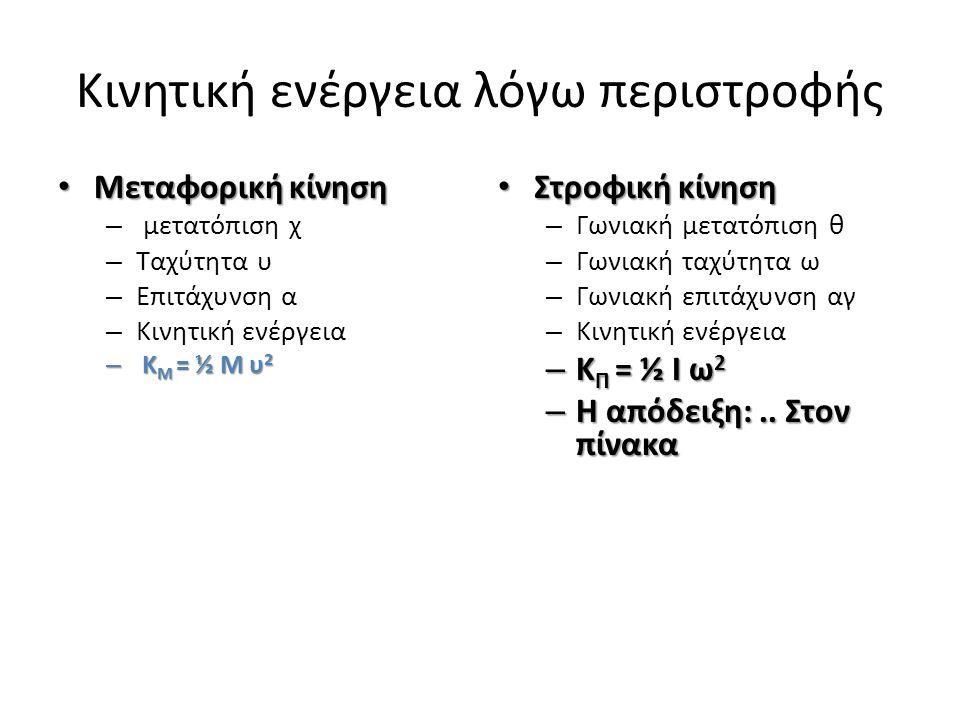 Κινητική ενέργεια στην σύνθετη κίνηση Κ ολ = Κ Μ +Κ Π = ½ Μ υ cm 2 + ½ I ω 2 Κ ολ = Κ Μ +Κ Π = ½ Μ υ cm 2 + ½ I ω 2 Οι παραπάνω σχέσεις δεν εκφράζουν νέες μορφές ενέργειας.